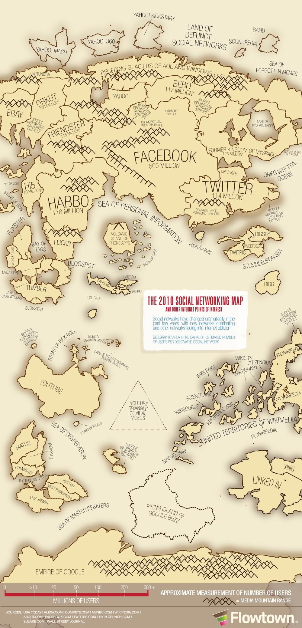2010 Yılı Sosyal Ağ Haritası