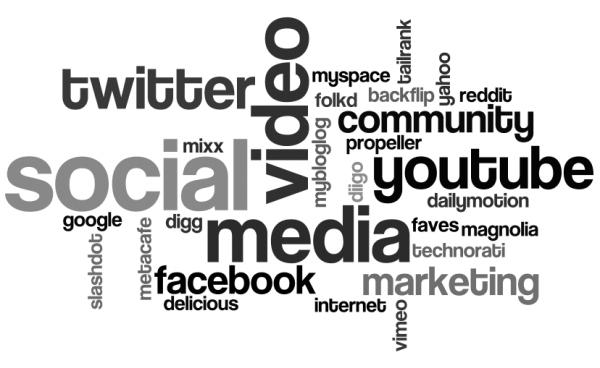 Sosyal Medya ve Grup Kavramı - 1