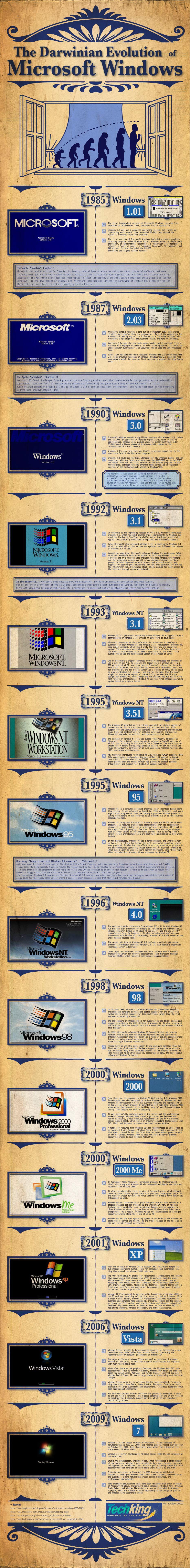 Microsoft Windows'un Evrimi