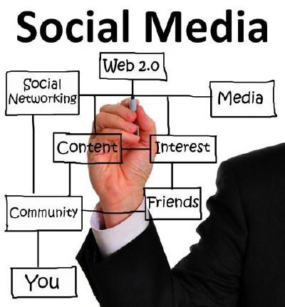 Yeni Nesil Pazarlamada Sosyal Medya Uzmanı'nın Rolü