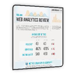2011′in Web İstatistikleri Değerlendirmesi [İnfografik]