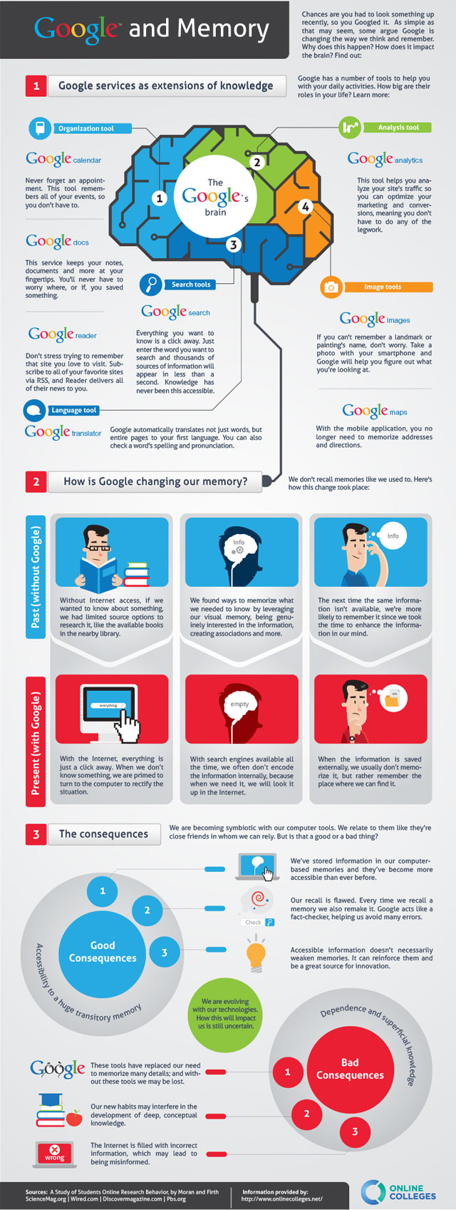 Google Hafızamızı Nasıl Etkiliyor [İnfografik]
