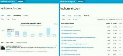 Twitter Analytics: Twitter Web Analitik Servisini Açtı