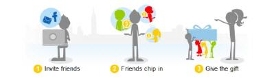 eBay Sosyal Alışveriş Platformu Gifts Project'i Satın Aldı