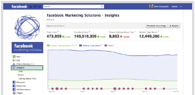 Facebook'dan Sayfalar için Yeni İstatistikler -1