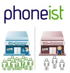 Phoneist.com: Görevler ve Ödüller Arasında Konum Bildirimi