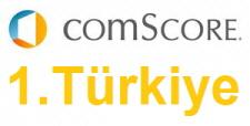 ComScore: Avrupa'nın En Aktif İnternet Kullanıcıları Türkiye'de