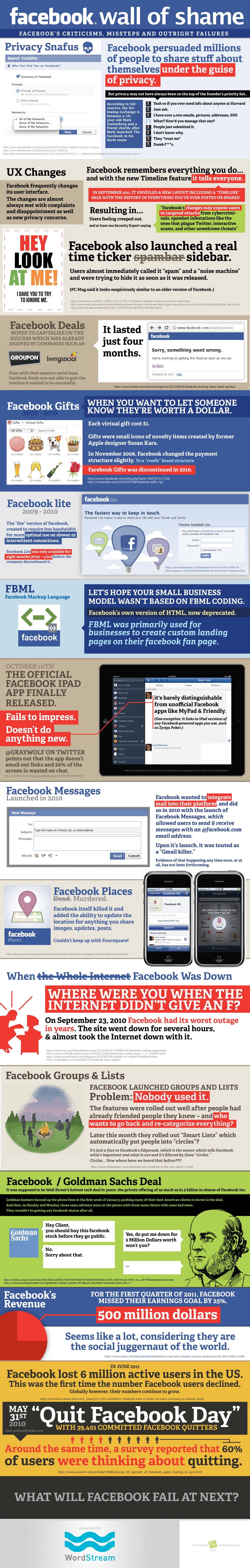 Facebook Utanç Duvarı