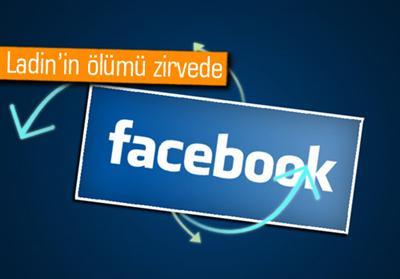 2011'in En Popüler Facebook Konuları