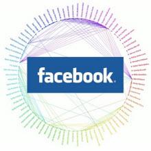Facebook'u Kızdırdılar!