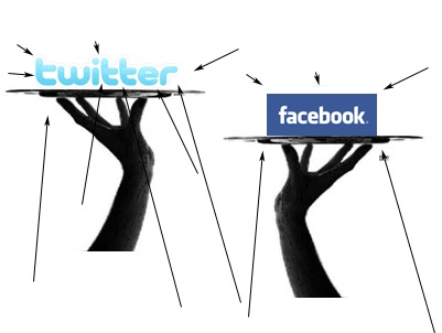 Sosyal Medya Kampanyalarınız için Yapılacaklar Listesi