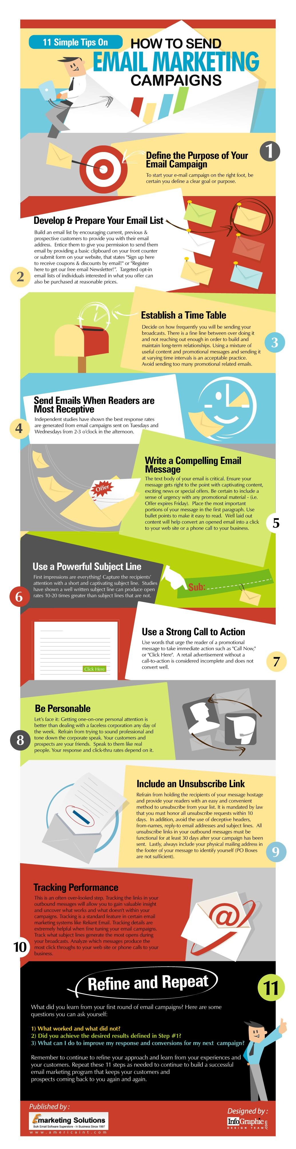 E-mail Pazarlama Kampanyaları Nasıl Gönderilir?