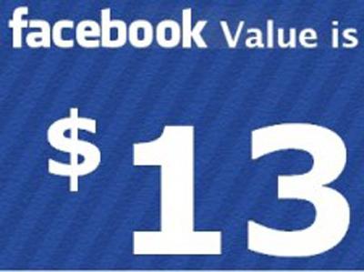 Facebook için Değeriniz Ne Kadar?