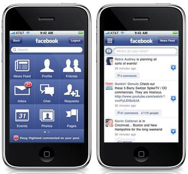 Mobil Facebook Kullanıcısı Kimdir?