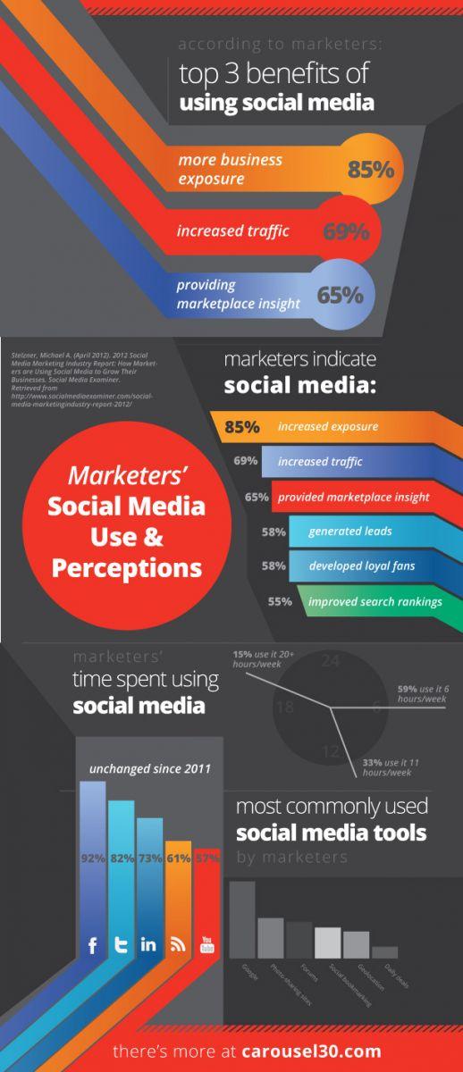 Sosyal Medya Kullanmanın 3 Avantajı