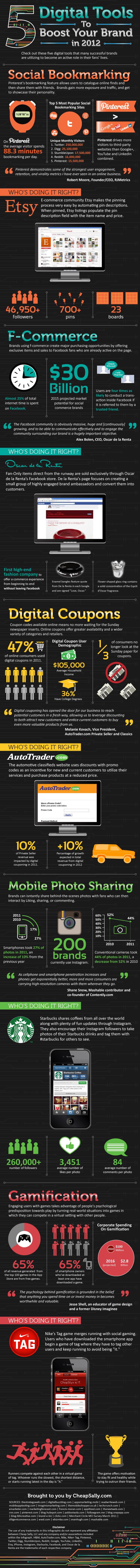 2012'de Markanızın Değerini Artırmak İçin Kullanacağınız 5 Dijital Araç