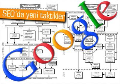 Google'ın Arama Motoru Mantığında Telif Hakkı Değişikliği