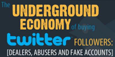 Twitter'ın Takipçi Satın Alma Ekonomisinde Neler Dönüyor? [İnfografik]