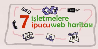 İşletmelere 7 Adımda Doğru Web Stratejisi
