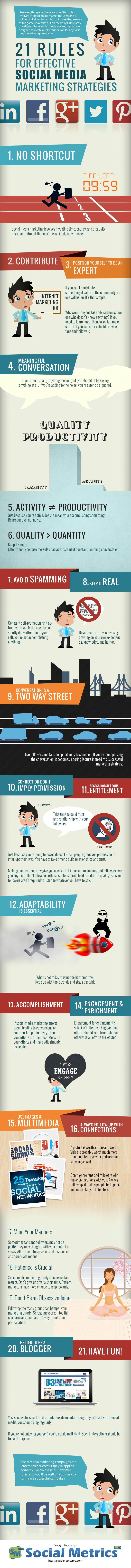 Etkili Sosyal Medya Pazarlama Stratejileri için 21 Kural
