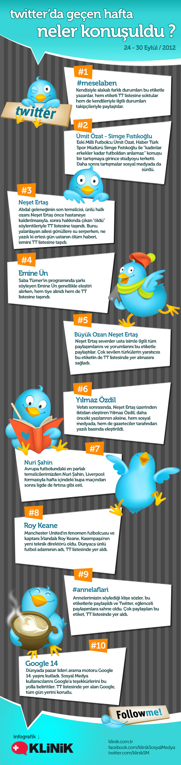 Twitter'da Geçen Hafta Ne Konuşuldu?