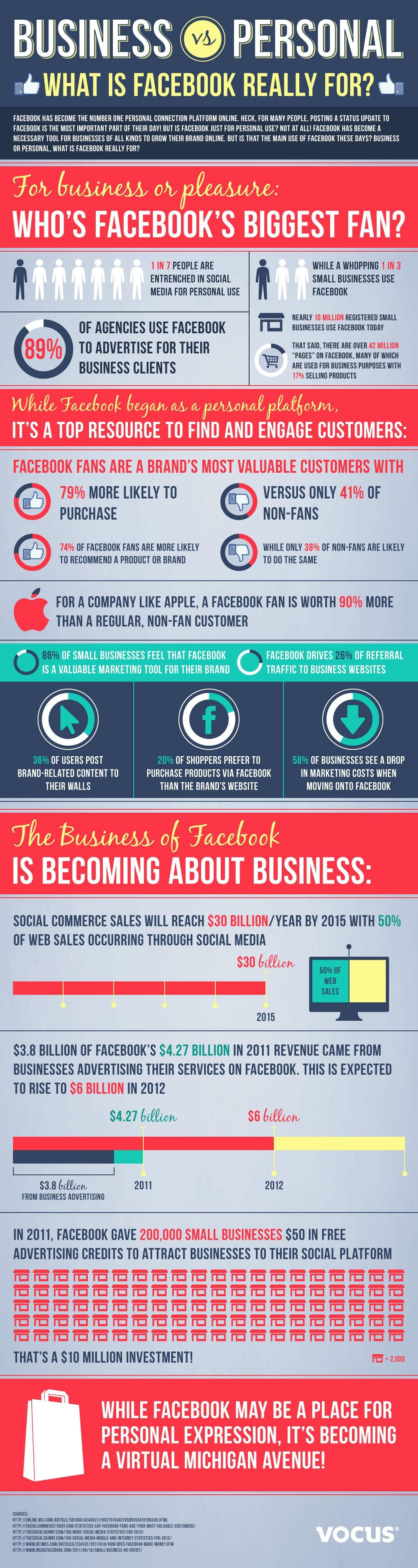 E-Ticaret Sosyal Ağlara Kayıyor [İnfografik]
