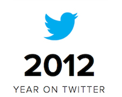 Twitter 2012′de En Çok Konuşulanları Açıkladı