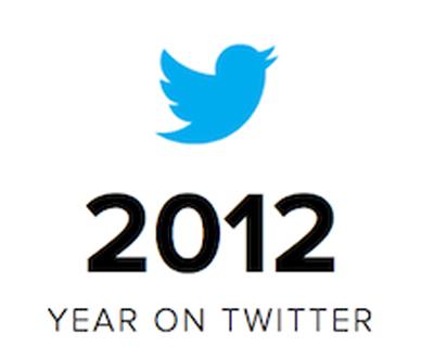 Twitter'da 2012