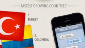 200 Milyon Kullanıcıya Ulaşan LinkedIn'in Gözdesi Türkiye