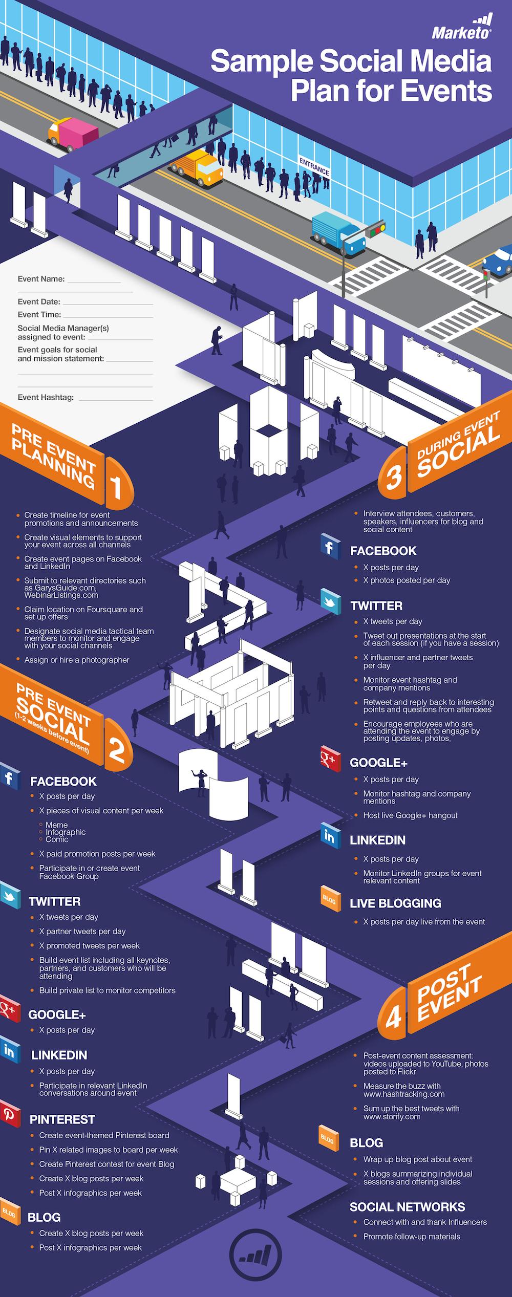 Etkinlikler İçin Örnek Sosyal Medya Planı