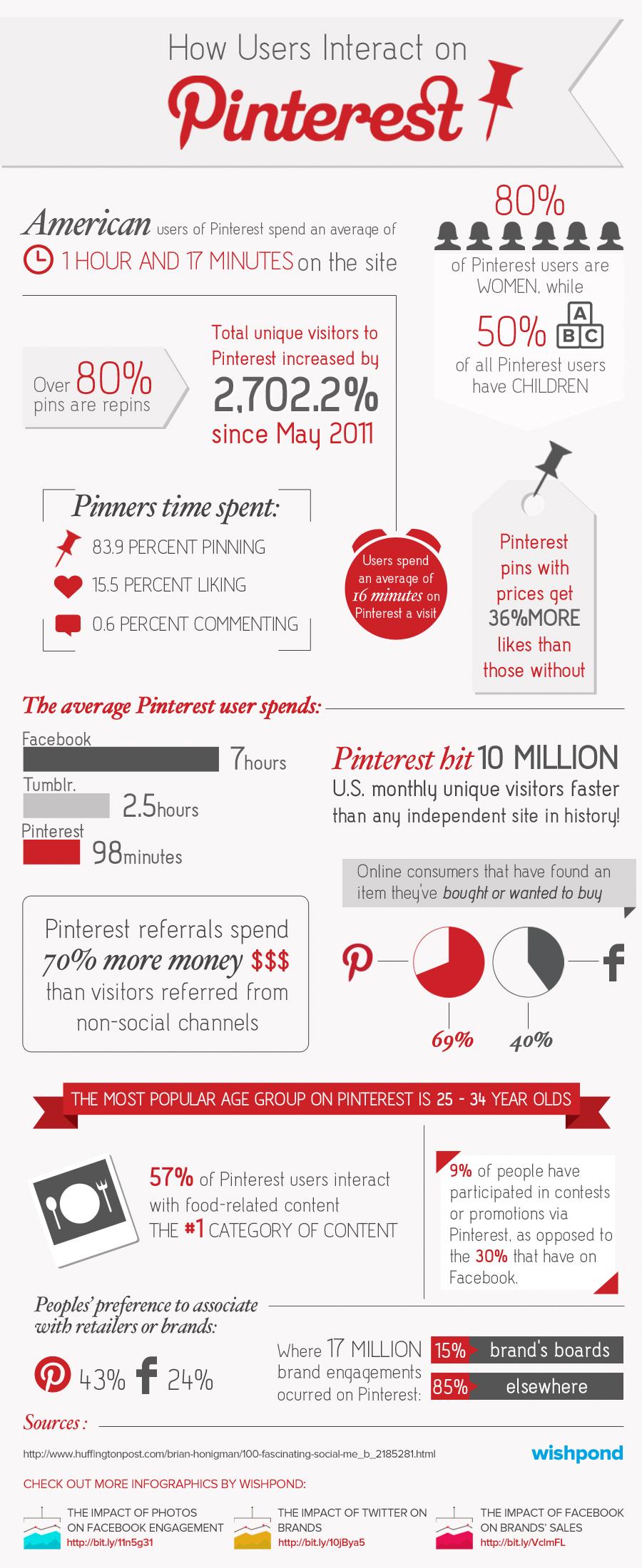 Kullanıcılar Pinterest'te Birbirlerini Nasıl Etkiliyorlar?