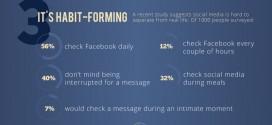 Sosyal Medyanın Etkileri [İnfografik]