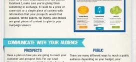 Online Pazarlama Kampanyası İçin Yapılacaklar Listesi