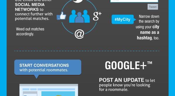 Sosyal Medya Aracılığıyla Oda (Ev) Arkadaşı Nasıl Bulunur?